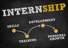 internship-strategy-concept-written-chalkboard-65127762