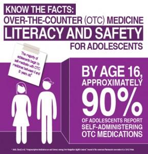 OTC Stats